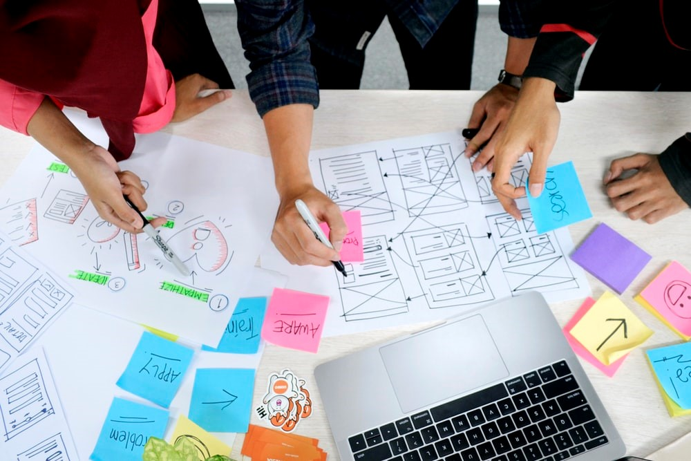 process mapping using sticky notes